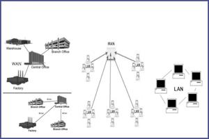 چه شبکه هایی را می توان مانیتور و نظارت کرد؟