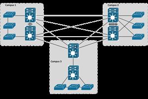 درباره طراحی شبکه